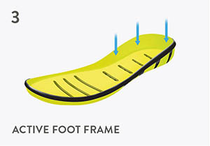 Active Foot Frame (The Bucket Seat)